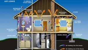 Test din bolig for skimmelsvamp og fugtproblemer